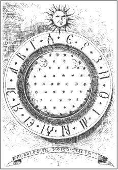 Первые русские часы