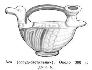 Аск (сосуд-светильник). Около 300 г. до н. э.
