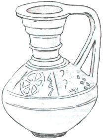 Кувшин — календарь для летних молений о дожде. IV в.